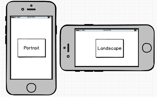 Mobile App Layouts 1