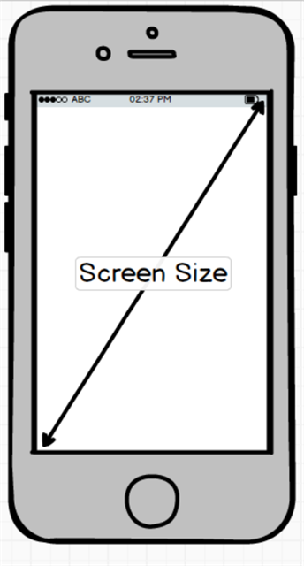 Mobile App Layouts 2