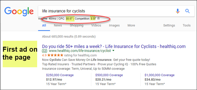 Life Insurance for Cyclists PPC Ad
