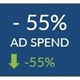 Year-over-year comparison of leads, ad spend, and cost conversion